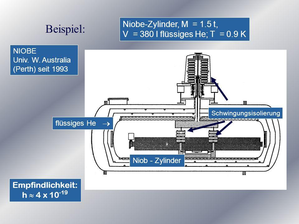 Beispiel: Niobe-Zylinder, M = 1.5 t, V = 380 l flüssiges He; T = 0.9 K