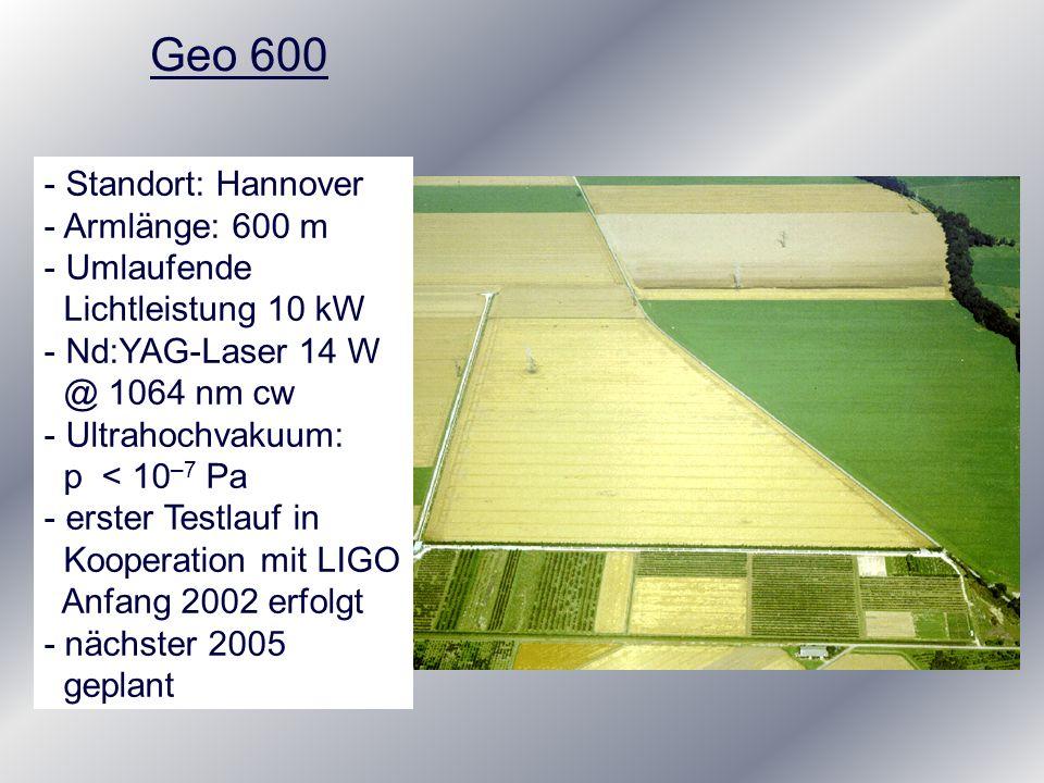 Geo 600 Standort: Hannover Armlänge: 600 m Umlaufende