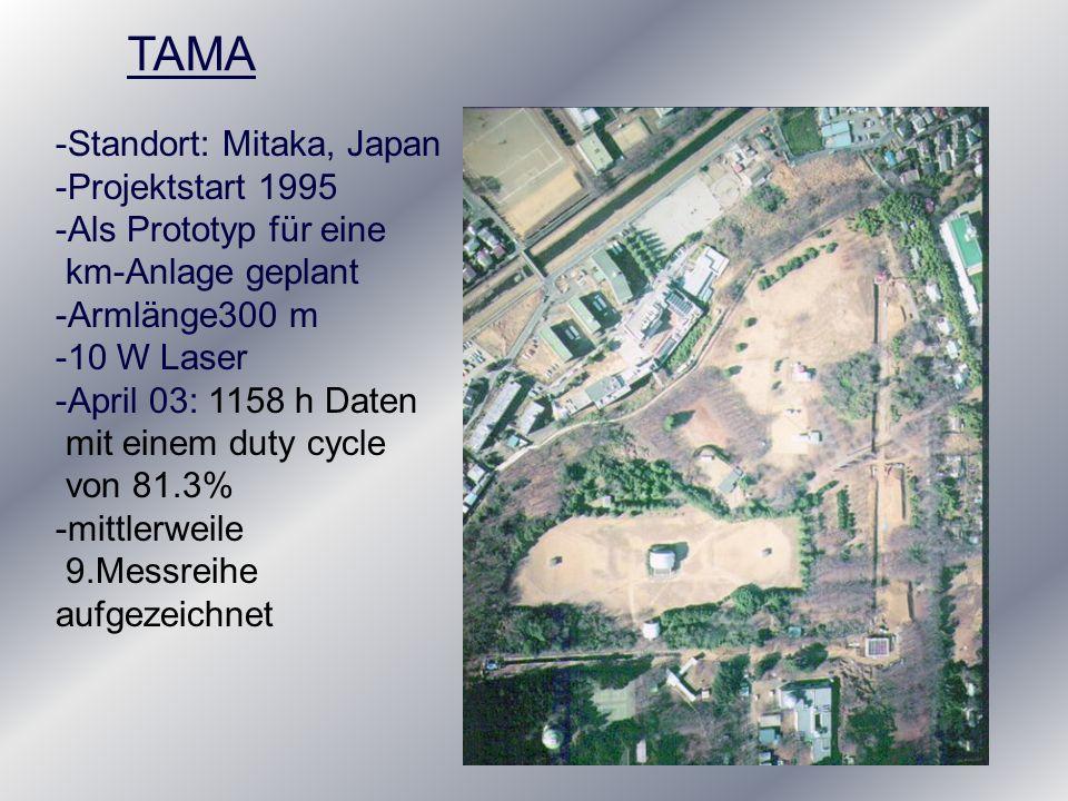 TAMA Standort: Mitaka, Japan Projektstart 1995 Als Prototyp für eine