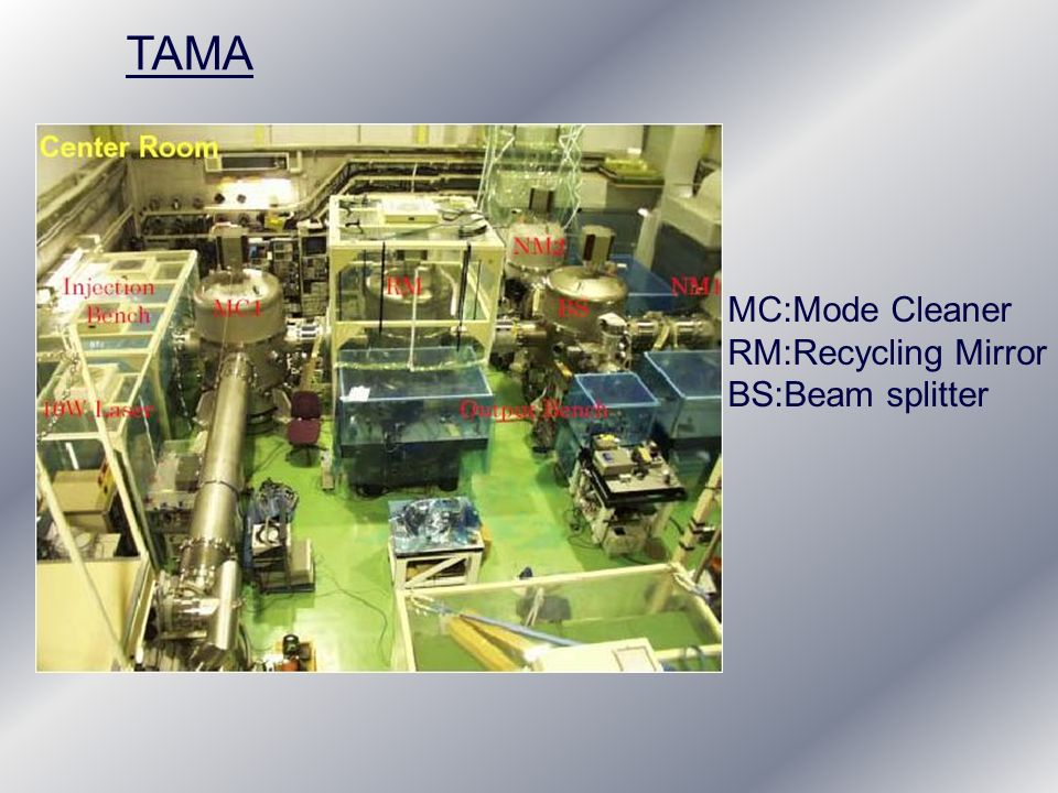 TAMA MC:Mode Cleaner RM:Recycling Mirror BS:Beam splitter