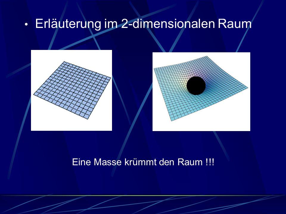 Erläuterung im 2-dimensionalen Raum