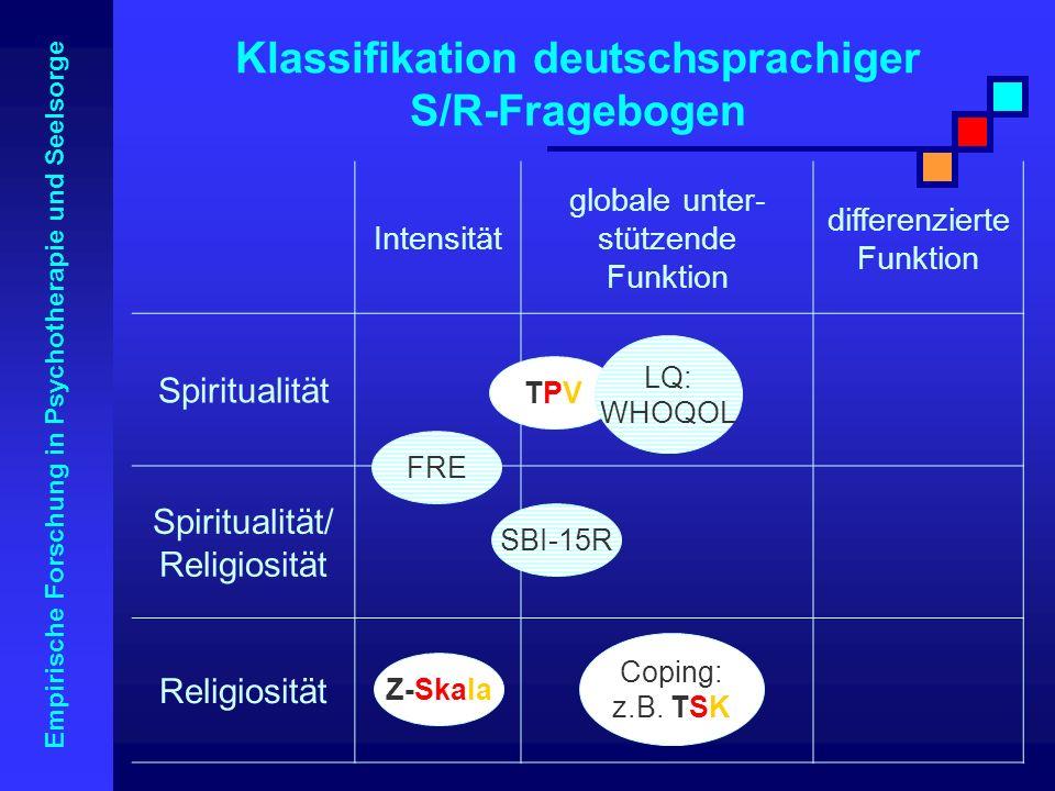 Klassifikation deutschsprachiger S/R-Fragebogen