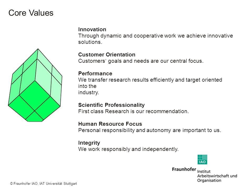 Core Values Innovation