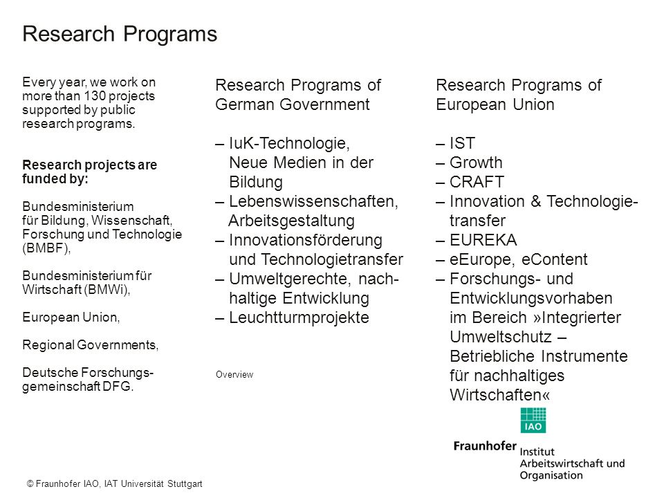 Research Programs Research Programs of German Government