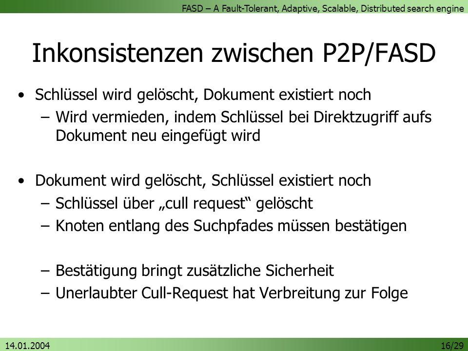 Inkonsistenzen zwischen P2P/FASD