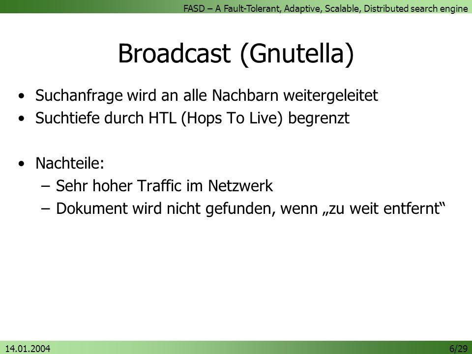 Broadcast (Gnutella) Suchanfrage wird an alle Nachbarn weitergeleitet