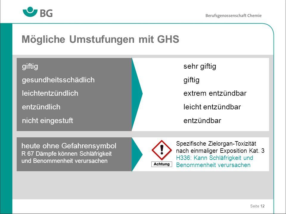 Mögliche Umstufungen mit GHS