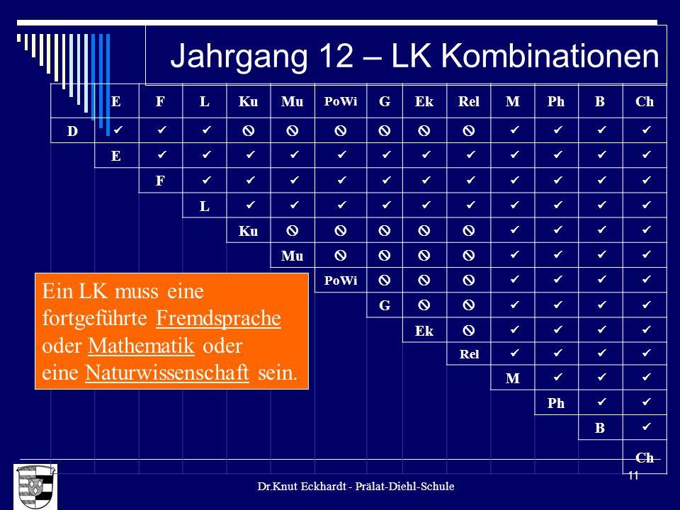 Jahrgang 12 – LK Kombinationen