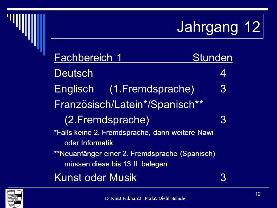 Jahrgang 12 Fachbereich 1 Stunden Deutsch 4