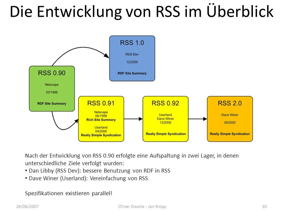 Die Entwicklung von RSS im Überblick