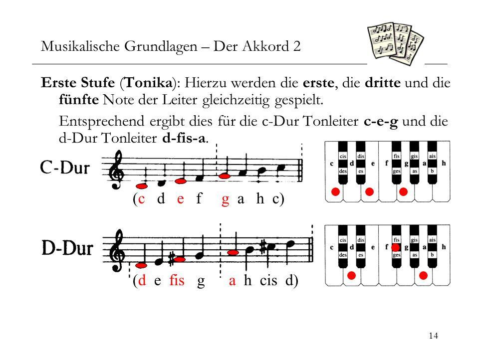 Musikalische Grundlagen – Der Akkord 2