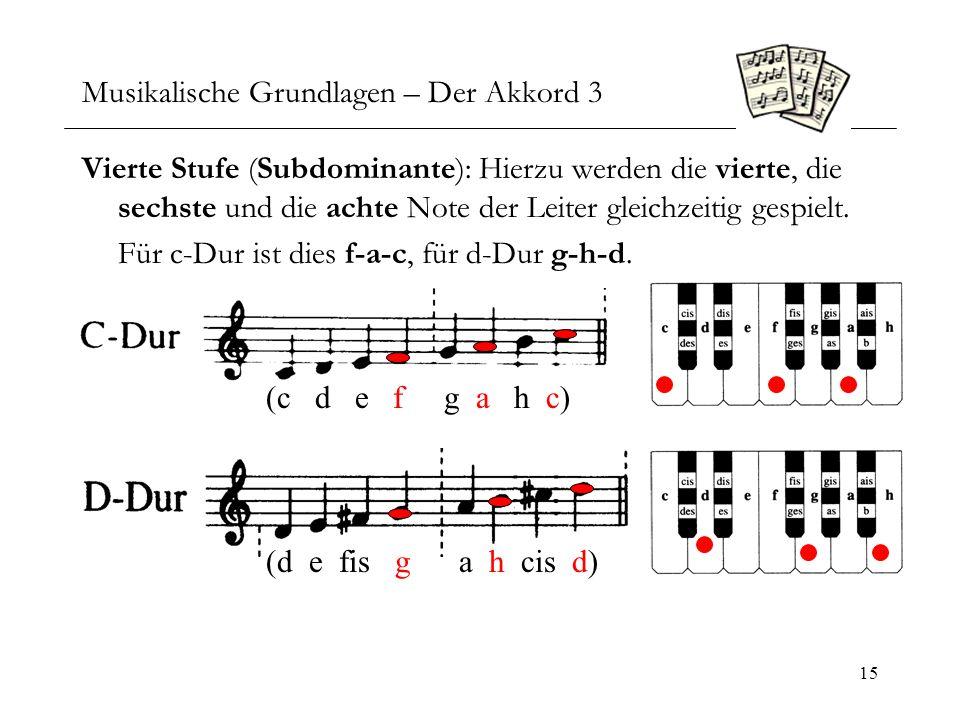 Musikalische Grundlagen – Der Akkord 3