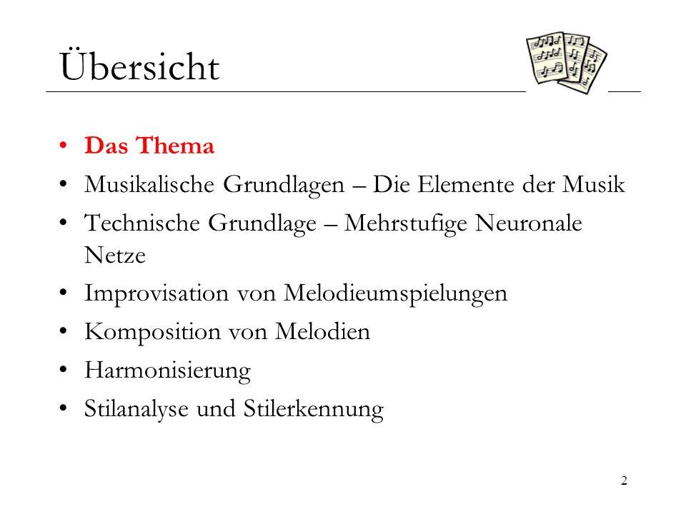 Übersicht Das Thema Musikalische Grundlagen – Die Elemente der Musik