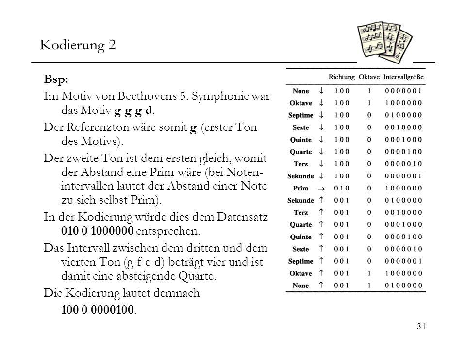 Kodierung 2 Bsp: Im Motiv von Beethovens 5. Symphonie war das Motiv g g g d. Der Referenzton wäre somit g (erster Ton des Motivs).