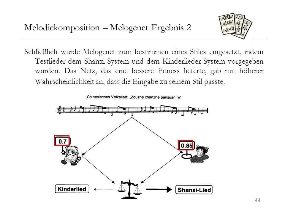 Melodiekomposition – Melogenet Ergebnis 2