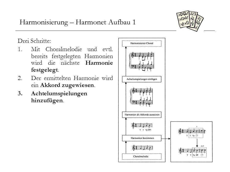 Harmonisierung – Harmonet Aufbau 1