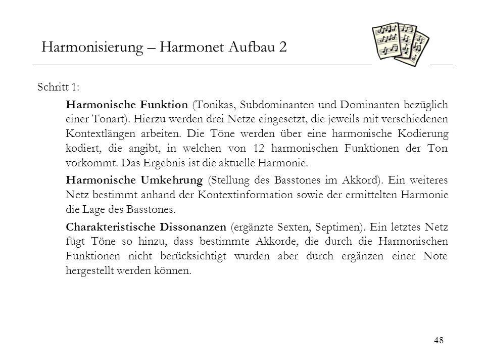 Harmonisierung – Harmonet Aufbau 2