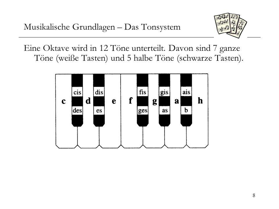 Musikalische Grundlagen – Das Tonsystem