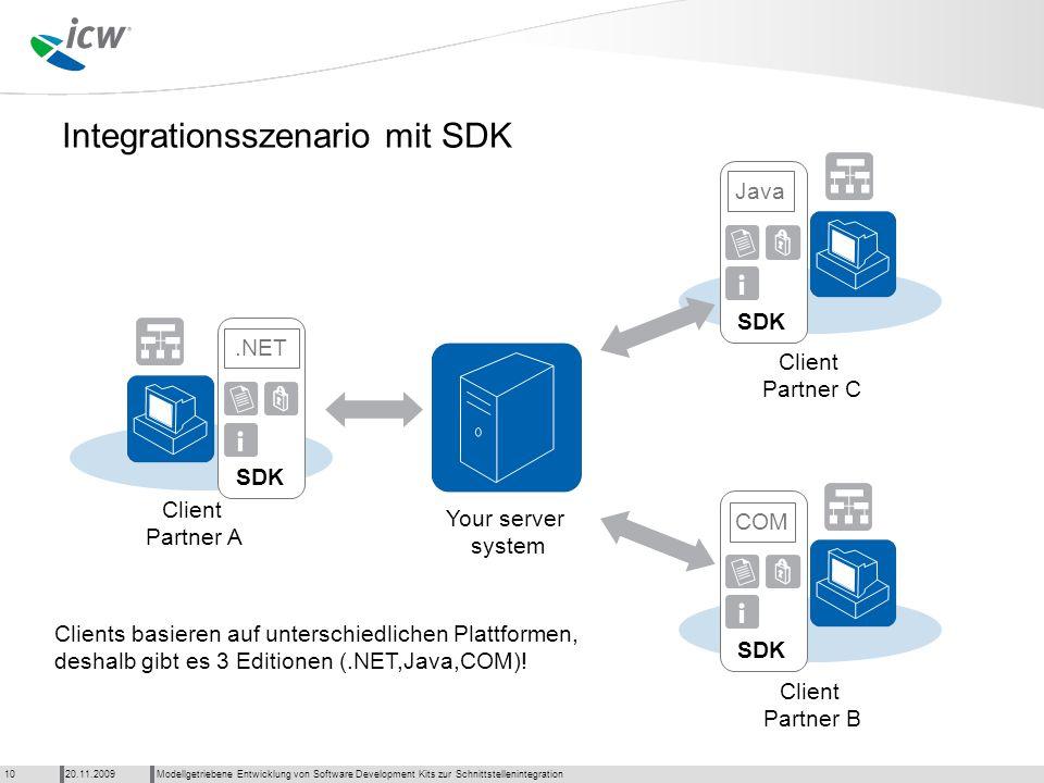 Integrationsszenario mit SDK