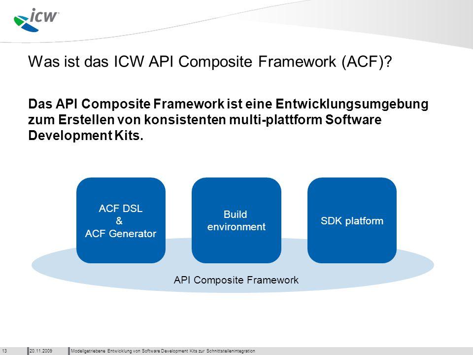 Was ist das ICW API Composite Framework (ACF)