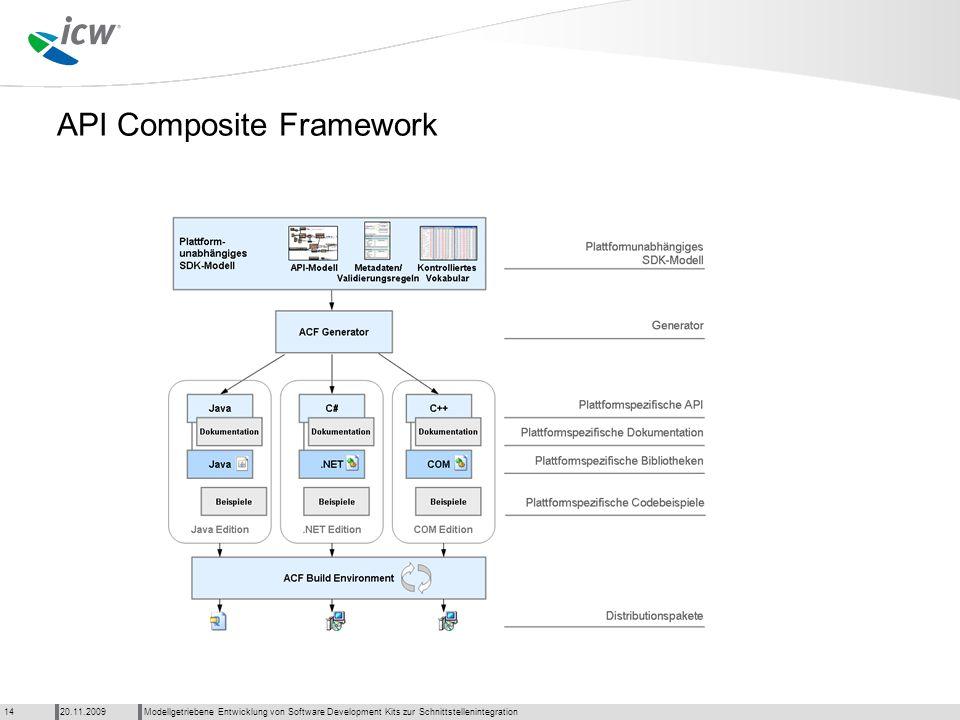 API Composite Framework