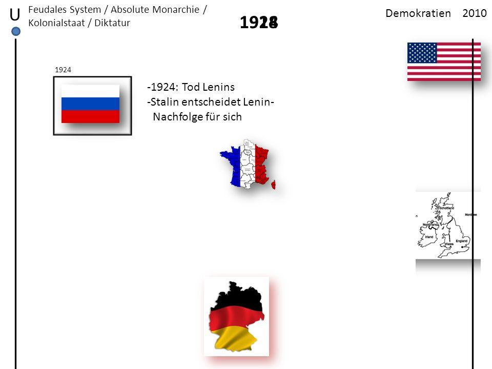 U 1924 1918 Demokratien 2010 -1924: Tod Lenins