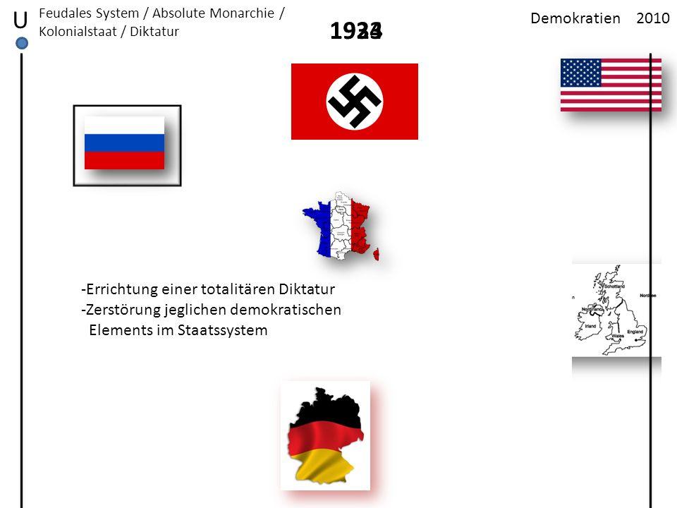 U 1933 1924 Demokratien 2010 -Errichtung einer totalitären Diktatur