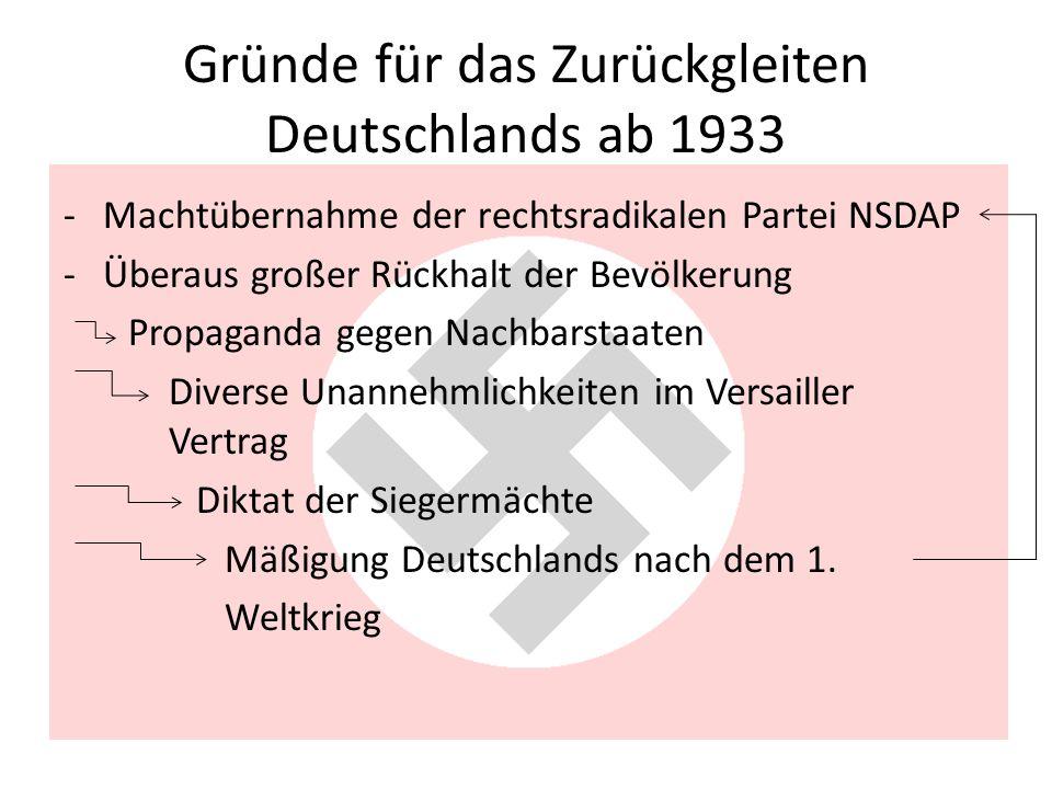 Gründe für das Zurückgleiten Deutschlands ab 1933