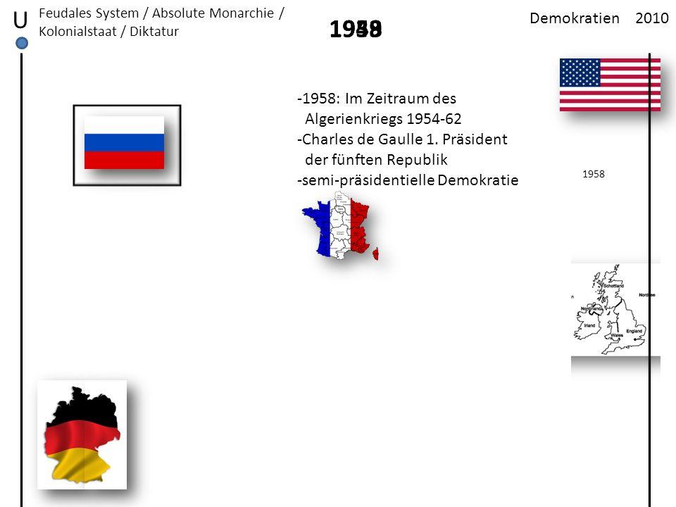 U 1958 1949 1933 Demokratien 2010 -1958: Im Zeitraum des