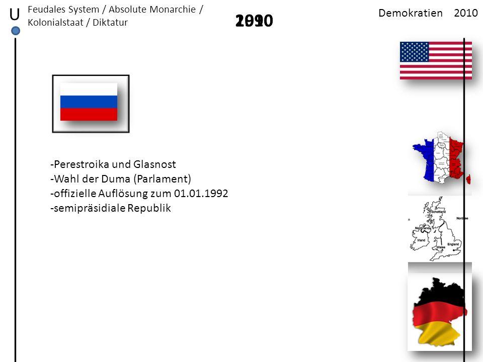 U 2010 1990 Demokratien 2010 -Perestroika und Glasnost