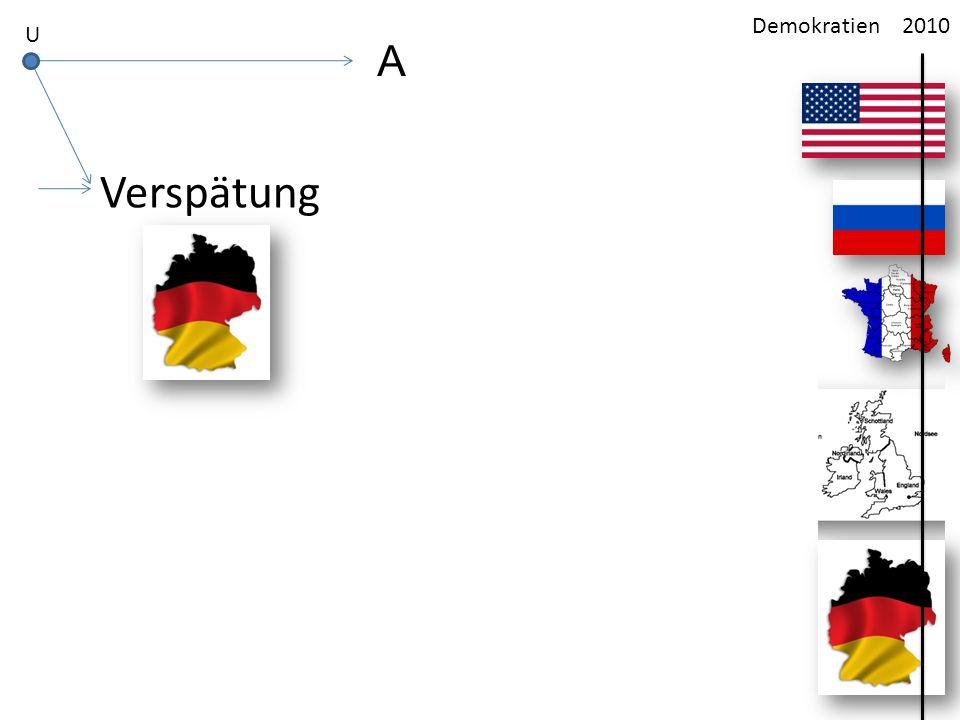 Verspätung A Demokratien 2010 U