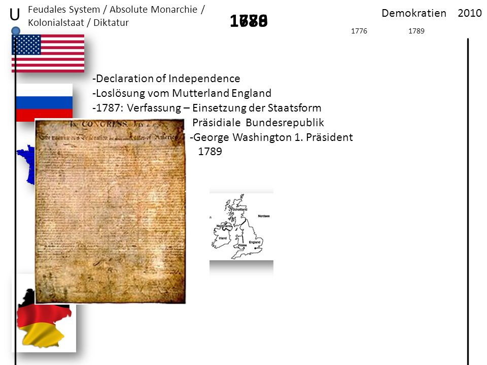 U 1688 1789 1776 Demokratien 2010 -Declaration of Independence