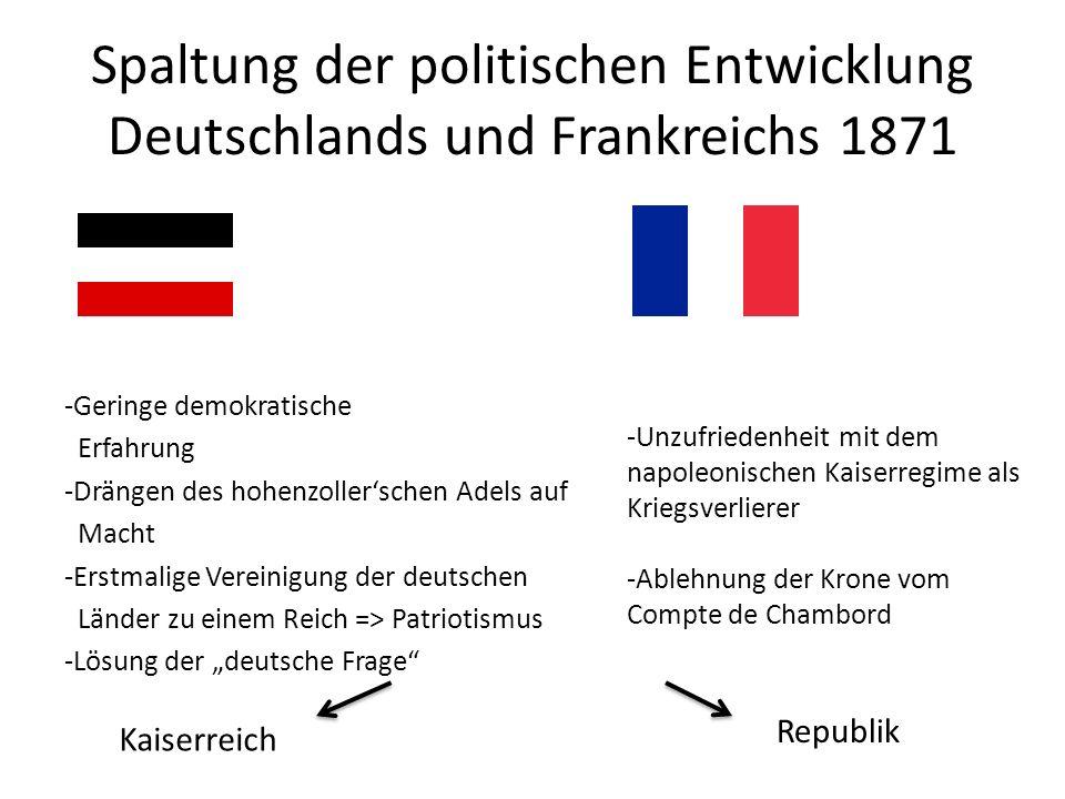 Spaltung der politischen Entwicklung Deutschlands und Frankreichs 1871