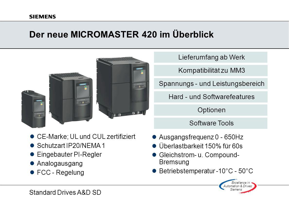 Der neue MICROMASTER 420 im Überblick