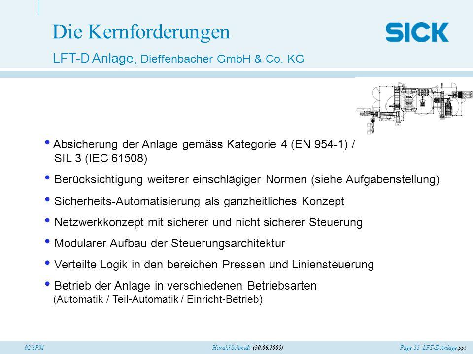 Die Kernforderungen LFT-D Anlage, Dieffenbacher GmbH & Co. KG