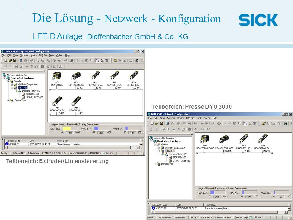 Die Lösung - Netzwerk - Konfiguration
