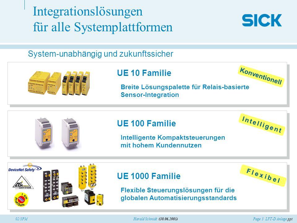 Integrationslösungen für alle Systemplattformen