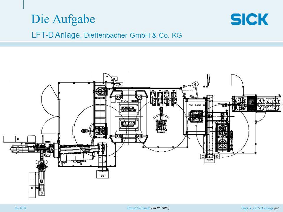 Die Aufgabe LFT-D Anlage, Dieffenbacher GmbH & Co. KG