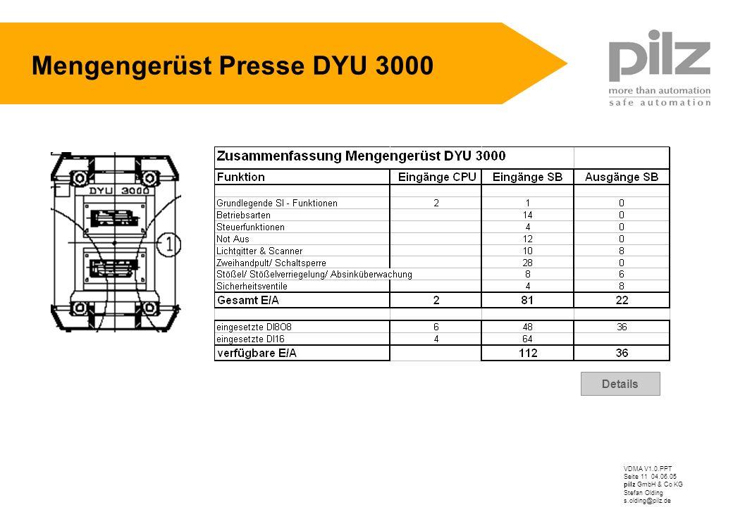 Mengengerüst Presse DYU 3000