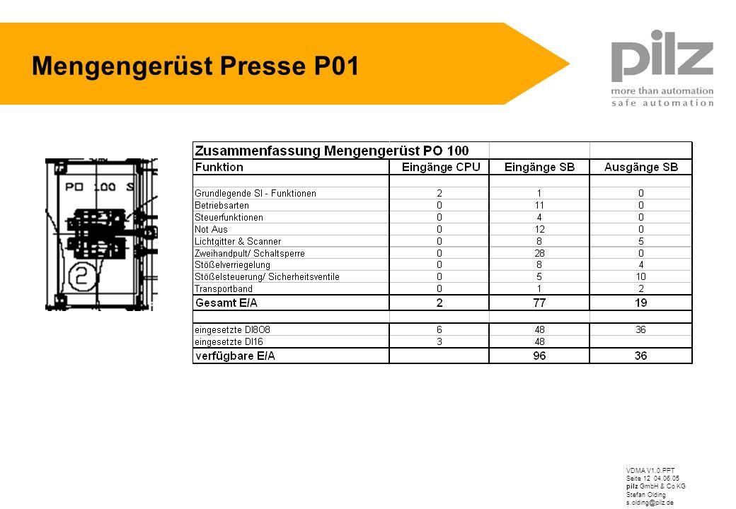 Mengengerüst Presse P01