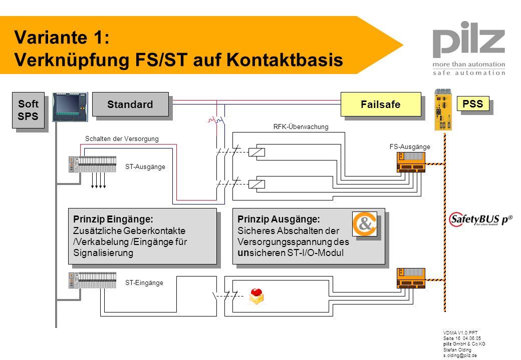 Variante 1: Verknüpfung FS/ST auf Kontaktbasis