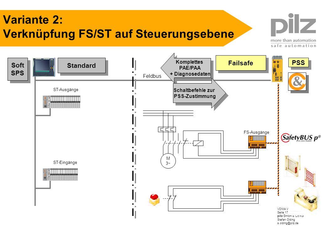 Variante 2: Verknüpfung FS/ST auf Steuerungsebene