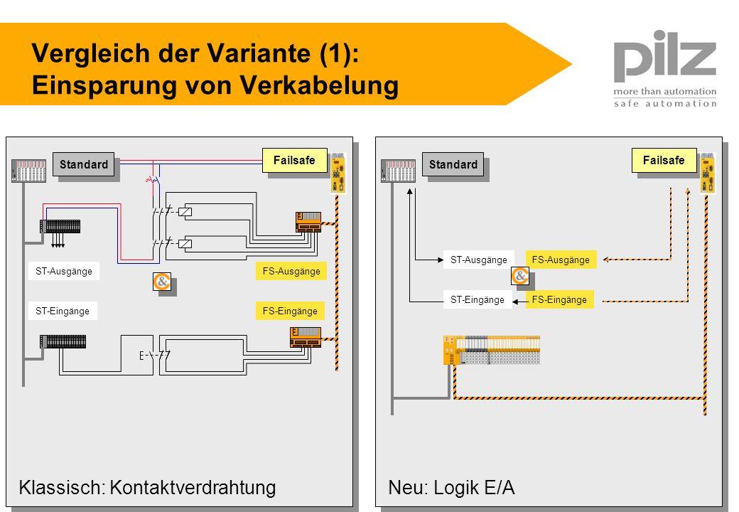 Vergleich der Variante (1): Einsparung von Verkabelung