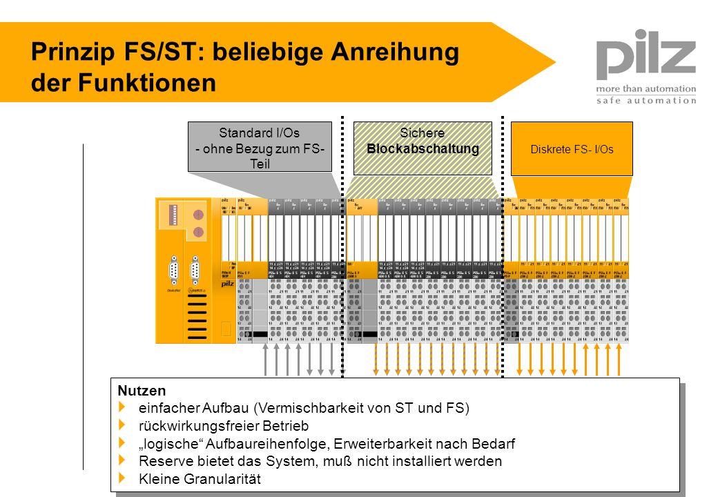 Prinzip FS/ST: beliebige Anreihung der Funktionen