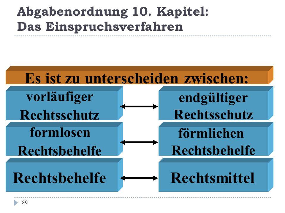 Abgabenordnung 10. Kapitel: Das Einspruchsverfahren