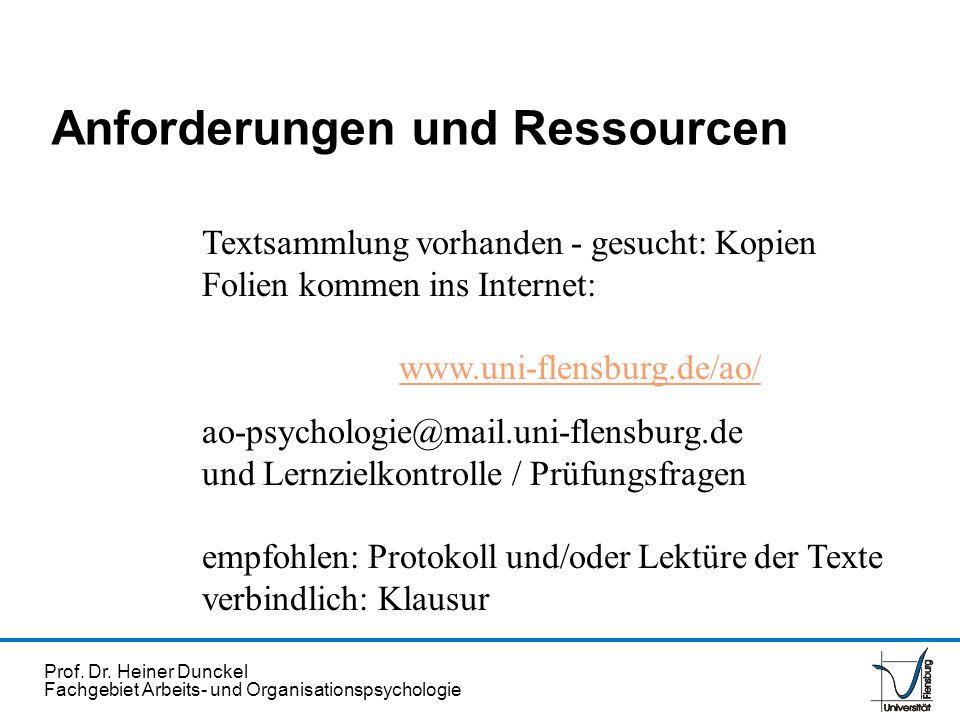 Anforderungen und Ressourcen