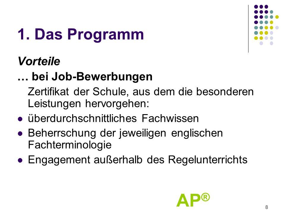 1. Das Programm Vorteile … bei Job-Bewerbungen