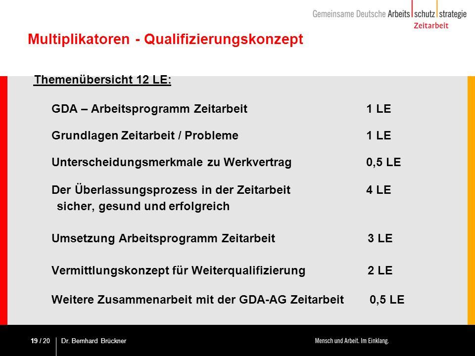 Multiplikatoren - Qualifizierungskonzept