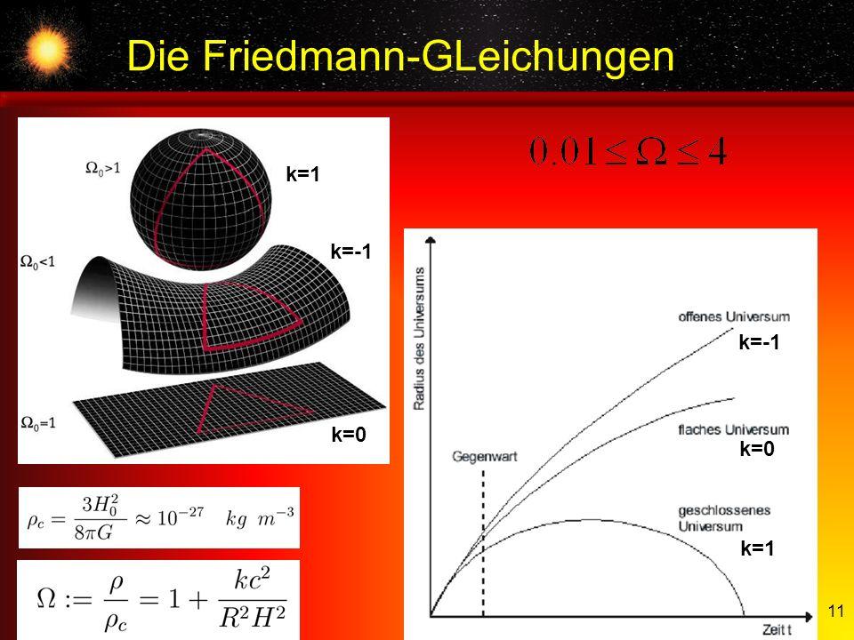 Die Friedmann-GLeichungen