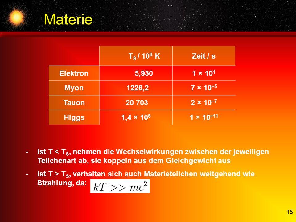 Materie TS / 109 K Zeit / s Elektron 5,930 1 × 101 Myon 1226,2